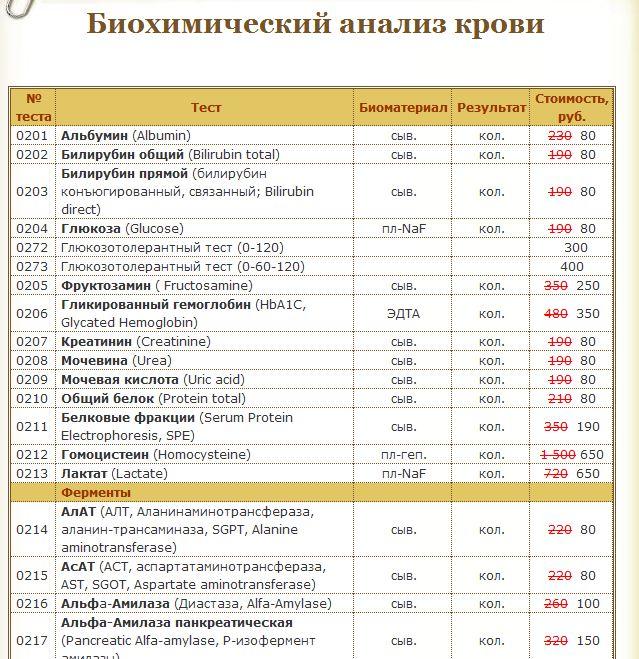ceny_bioxim_analiz