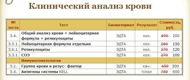 ceny_klin_analiz